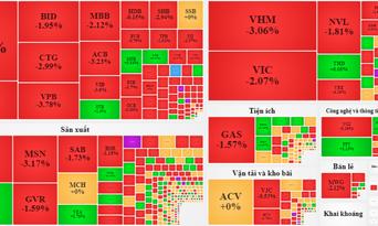 Tranh bán ATC, VN-Index bốc hơi gần 2%