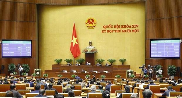 Quốc hội thông qua Nghị quyết phê chuẩn danh sách Phó Chủ tịch và một số Ủy viên Hội đồng Quốc phòng và An ninh. Ảnh: TTXVN