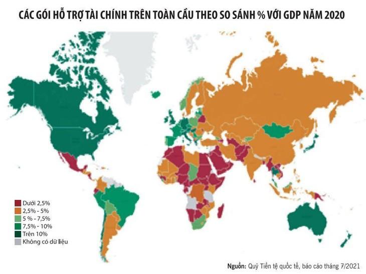 Thế giới tràn ngập các gói hỗ trợ tài chính