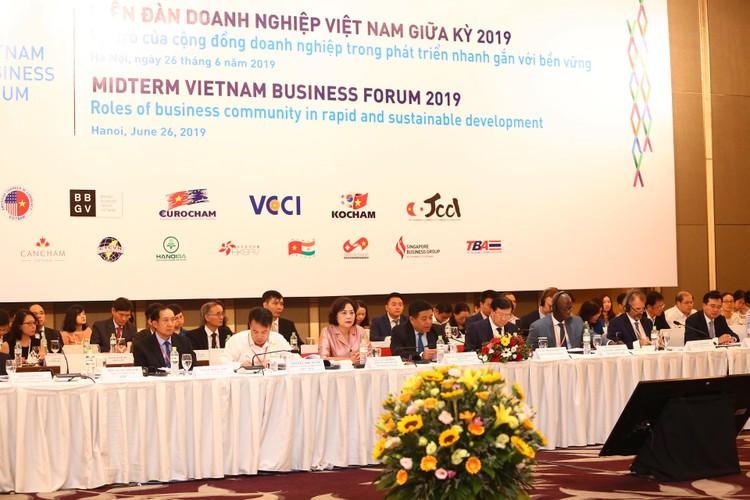 Khai mạc Diễn đàn doanh nghiệp Việt Nam - VBF giữa kỳ 2019 ảnh 1