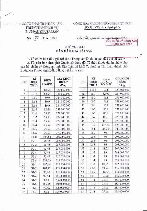 Đấu giá quyền sử dụng đất tại TP Buôn Ma Thuật, Đắk Lắk ảnh 1