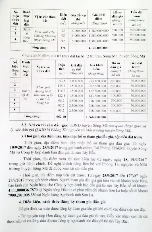 Đấu giá quyền sử dụng đất tại huyện Sông Mã, Sơn La ảnh 2