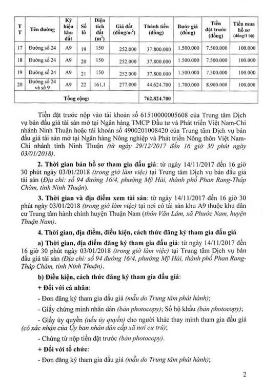 Đấu giá quyền sử dụng đất tại huyện Thuận Nam, Ninh Thuận ảnh 2