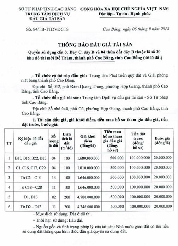 Ngày 4/10/2018, đấu giá quyền sử dụng đất tại thành phố Cao Bằng, Cao Bằng ảnh 1