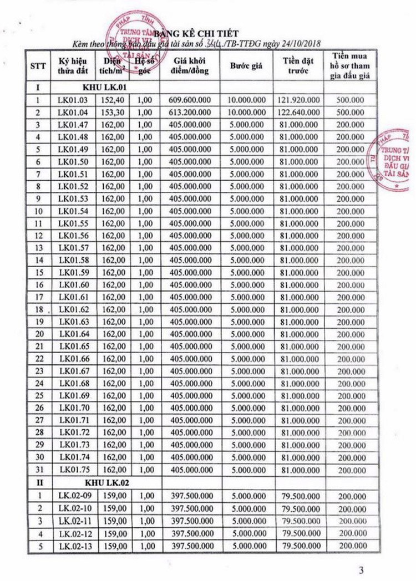 Ngày 23/11/2018, đấu giá quyền sử dụng đất tại huyện Krông Búk, tỉnh Đắk Lắk ảnh 3