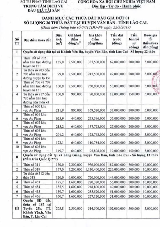 Ngày 12/4/2019, đấu giá quyền sử dụng đất tại huyện Văn Bàn, tỉnh Lào Cai ảnh 4