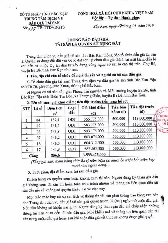 Ngày 18/4/2019, đấu giá quyền sử dụng 6 lô đất tại huyện Ba Bể, tỉnh Bắc Kạn ảnh 1