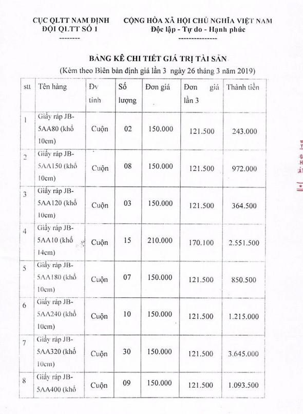 Ngày 5/4/2019, đấu giá hàng hóa tang vật vi phạm hành chính tại tỉnh Nam Định ảnh 2