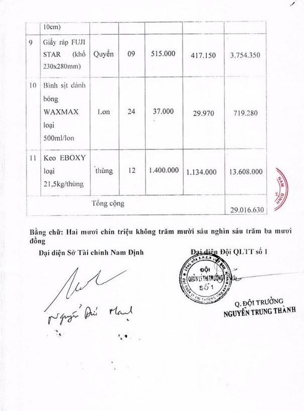 Ngày 5/4/2019, đấu giá hàng hóa tang vật vi phạm hành chính tại tỉnh Nam Định ảnh 3