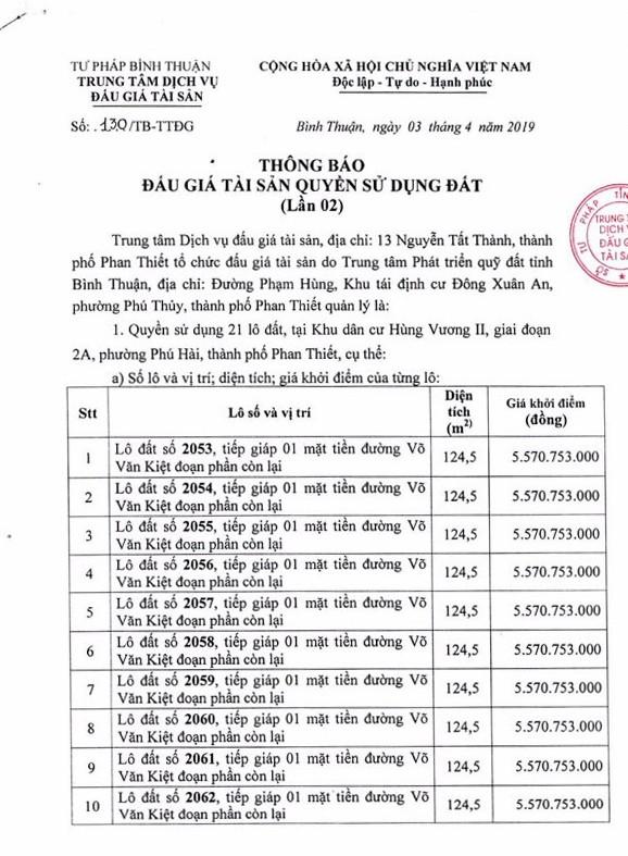 Ngày 26/4/2019, đấu giá quyền sử dụng đất 21 lô đất tại thành phố Phan Thiết, tỉnh Bình Thuận ảnh 1