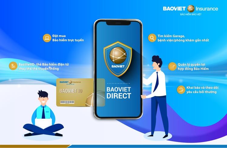 Thẻ bảo hiểm điện tử: Bảo hiểm Bảo Việt tiên phong áp dụng đầu tiên trên thị trường ảnh 1