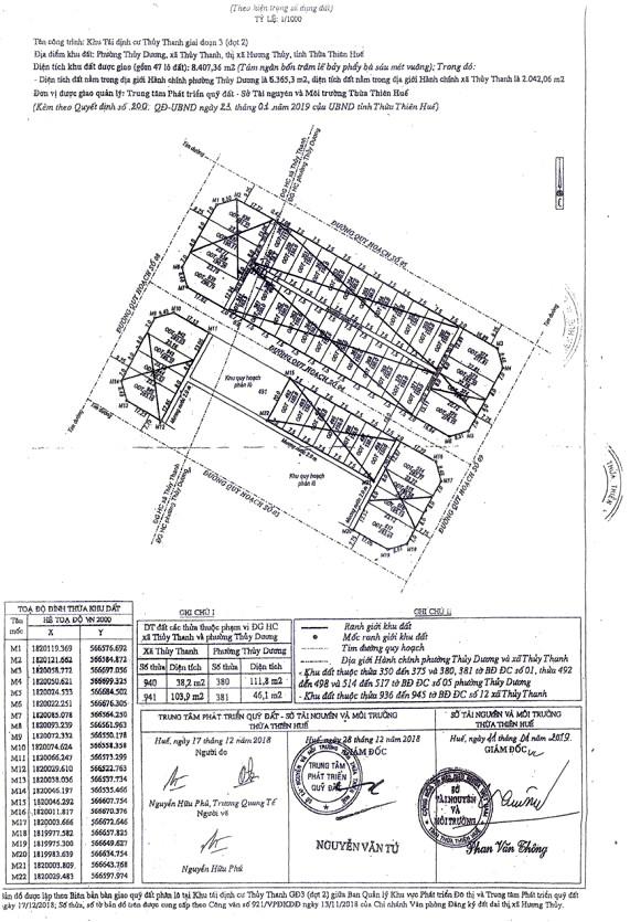 Ngày 29/11/2019, đấu giá quyền sử dụng 24 lô đất tại thị xã Hương Thủy, tỉnh Thừa Thiên Huế ảnh 1