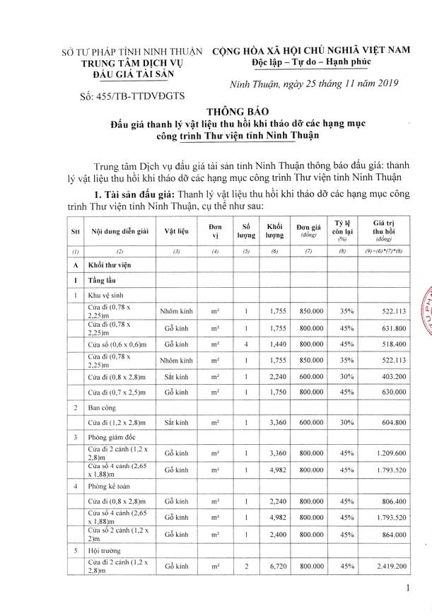 Ngày 12/12/2019, đấu giá thanh lý vật liệu thu hồi tại tỉnh Ninh Thuận ảnh 1