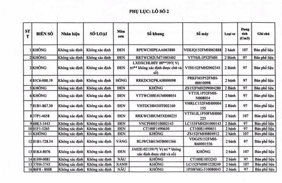 Ngày 19/12/2019, đấu giá phương tiện vi phạm hành chính bị tịch thu sung quỹ tại tỉnh Gia Lai ảnh 4