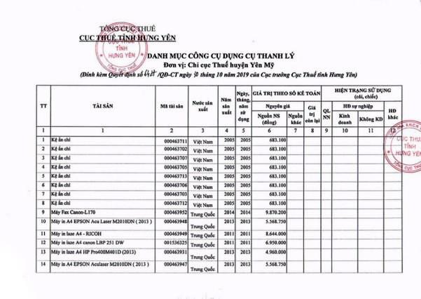 Ngày 26/12/2019, đấu giá tài sản và công cụ dụng cụ đã qua sử dụng tại Hà Nội ảnh 1