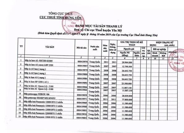 Ngày 26/12/2019, đấu giá tài sản và công cụ dụng cụ đã qua sử dụng tại Hà Nội ảnh 5