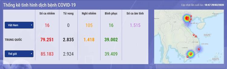 Cập nhật lúc 10h30 ngày 29/2: 60 quốc gia/vùng lãnh thổ ghi nhận nhiễm dịch COVID-19 ảnh 1