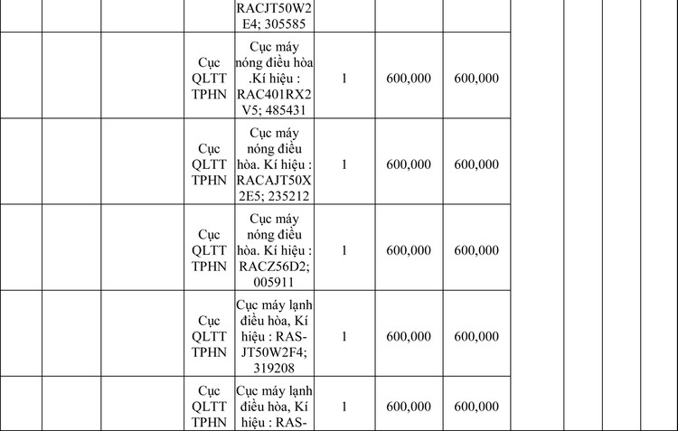 Ngày 13/3/2020, đấu giá hàng hóa vi phạm hành chính bị tịch thu tại Hà Nội ảnh 20