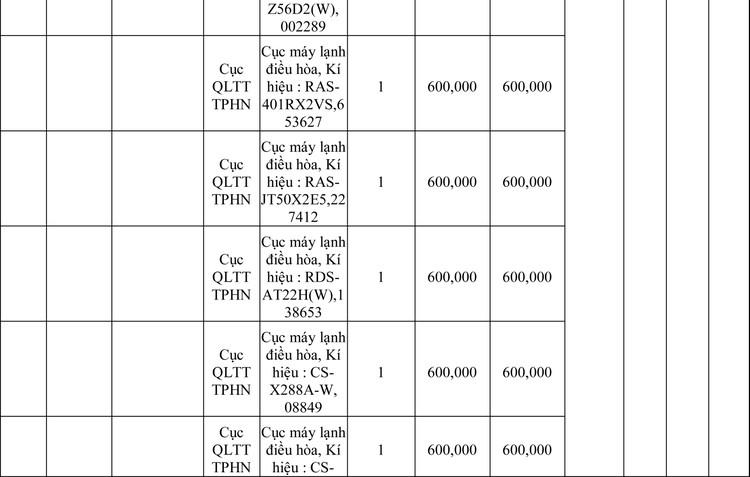 Ngày 13/3/2020, đấu giá hàng hóa vi phạm hành chính bị tịch thu tại Hà Nội ảnh 21
