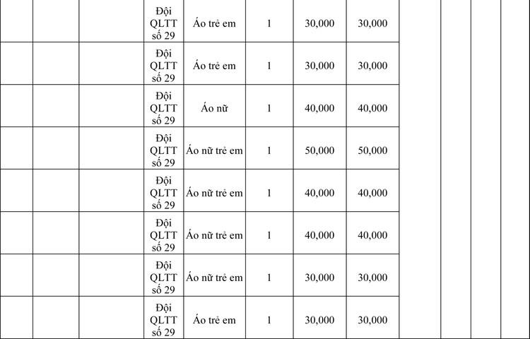 Ngày 13/3/2020, đấu giá hàng hóa vi phạm hành chính bị tịch thu tại Hà Nội ảnh 25