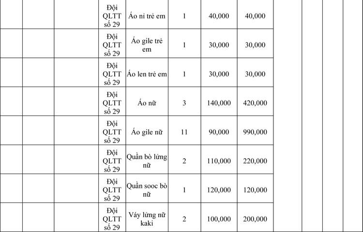 Ngày 13/3/2020, đấu giá hàng hóa vi phạm hành chính bị tịch thu tại Hà Nội ảnh 26