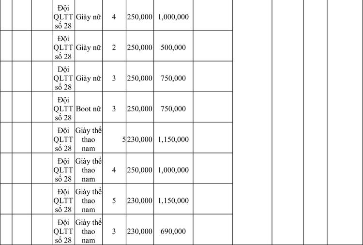 Ngày 13/3/2020, đấu giá hàng hóa vi phạm hành chính bị tịch thu tại Hà Nội ảnh 52
