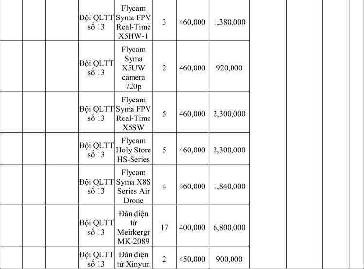 Ngày 13/3/2020, đấu giá hàng hóa vi phạm hành chính bị tịch thu tại Hà Nội ảnh 73