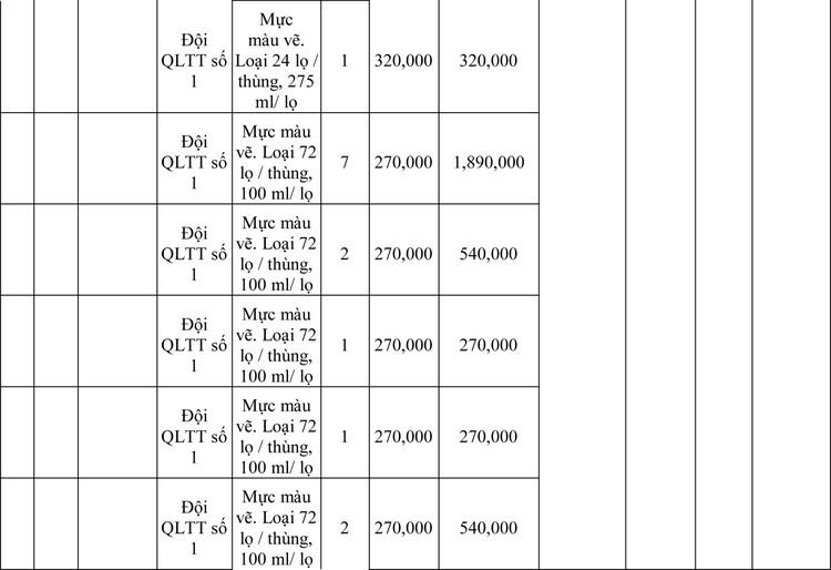 Ngày 13/3/2020, đấu giá hàng hóa vi phạm hành chính bị tịch thu tại Hà Nội ảnh 85