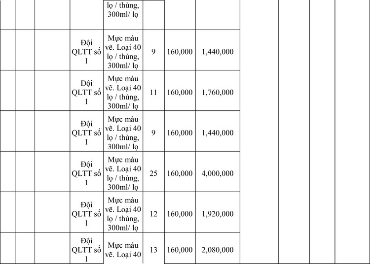 Ngày 13/3/2020, đấu giá hàng hóa vi phạm hành chính bị tịch thu tại Hà Nội ảnh 88