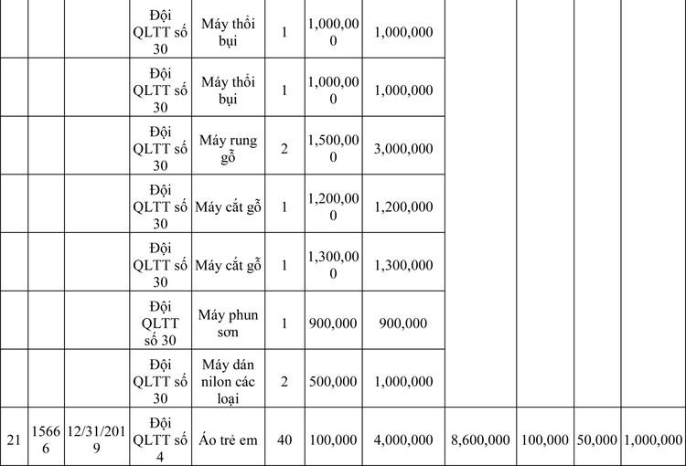 Ngày 13/3/2020, đấu giá hàng hóa vi phạm hành chính bị tịch thu tại Hà Nội ảnh 90