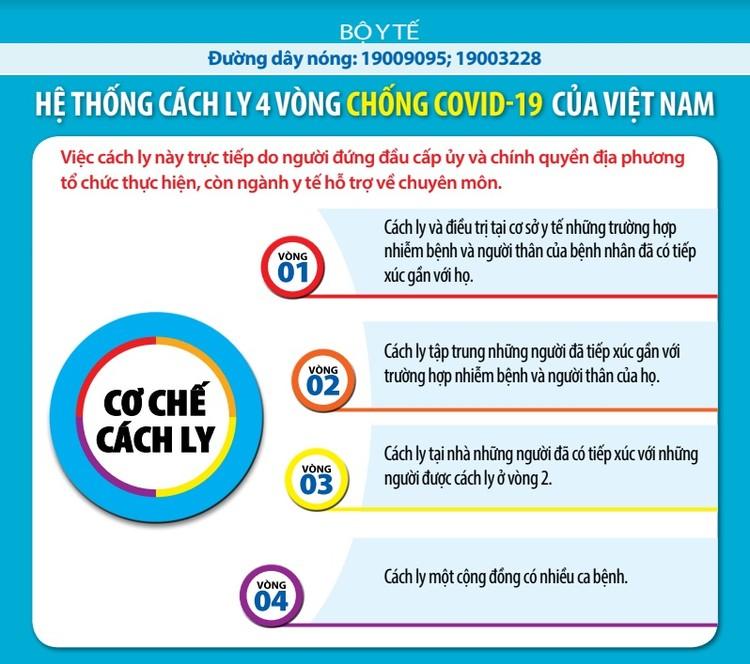 Dịch COVID-19: Cập nhật sáng ngày 8/3 ghi nhận trường hợp nhiễm thứ 21 tại Việt Nam ảnh 4