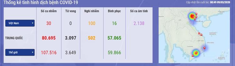 Dịch COVID-19 (cập nhật sáng ngày 9/3): Ghi nhận 30 trường hợp nhiễm tại Viêt Nam ảnh 1