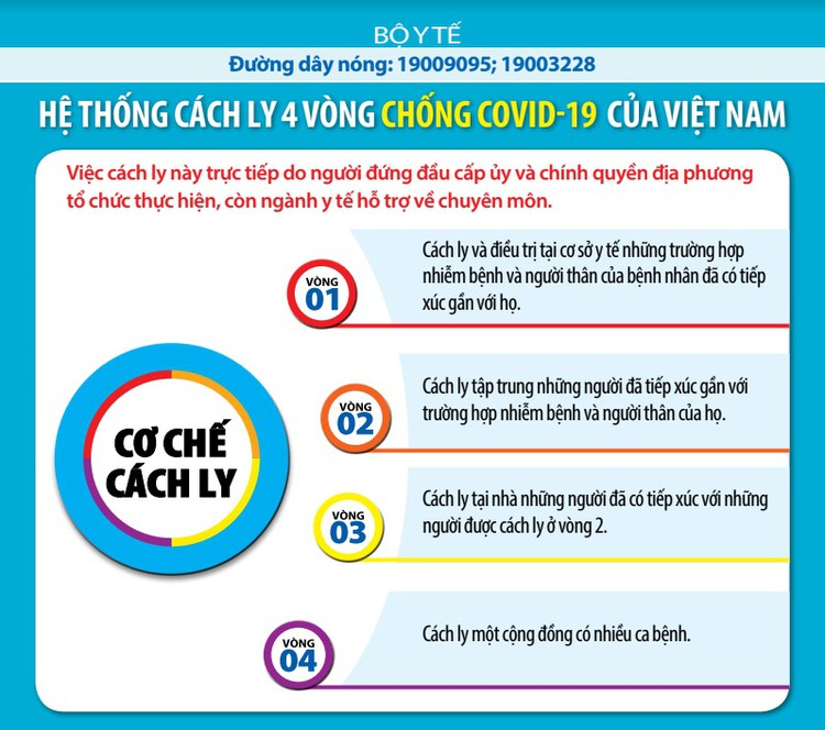 Dịch COVID-19 (cập nhật sáng ngày 9/3): Ghi nhận 30 trường hợp nhiễm tại Viêt Nam ảnh 8