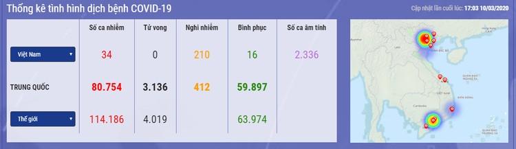 Dịch COVID-19 (cập nhật 5h chiều ngày 10/3): Việt Nam công bố ca nhiễm thứ 34 ảnh 1