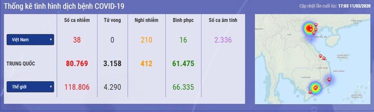 Dịch COVID-19 (cập nhật chiều ngày 11/3): Việt Nam công bố trường hợp nhiễm thứ 38 ảnh 1