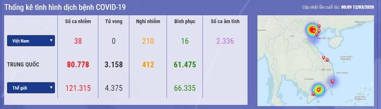 Dịch COVID-19 (cập nhật sáng ngày 12/3): 125.544 trường hợp nhiễm trên thế giới ảnh 1
