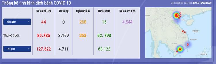 Dịch COVID-19 (cập nhật sáng ngày 13/3): Việt Nam công bố thêm 5 trường hợp nhiễm ảnh 1