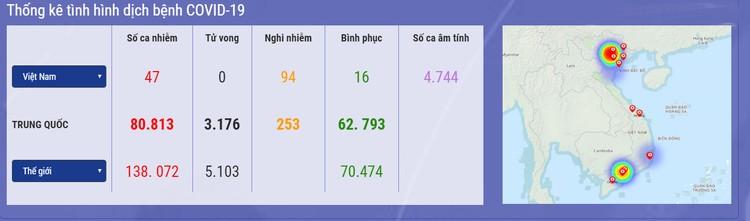 Dịch COVID-19 (cập nhật sáng ngày 14/3): Việt Nam ghi nhận 47 trường hợp nhiễm ảnh 1