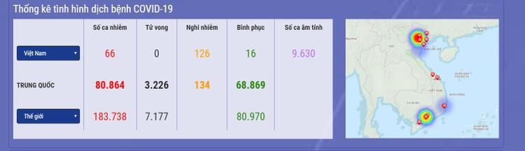 Dịch COVID-19 (cập nhật sáng ngày 18/3): Việt Nam công bố thêm 5 trường hợp nâng tổng số ca nhiễm lên 66 ảnh 1