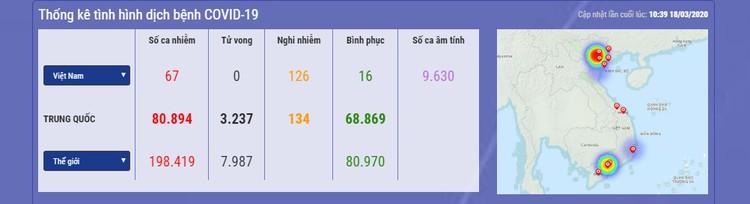 Dịch COVID-19 (cập nhật trưa ngày 18/3): Việt Nam công bố bệnh nhân thứ 67 ảnh 1