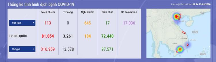 Dịch COVID-19 (sáng ngày 23/3): Việt Nam công bố đã có 113 trường hợp nhiễm ảnh 1