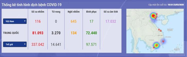 Dịch COVID-19 (trưa 23/3): Việt Nam công bố thêm 3 ca nhiêm nâng tổng số bệnh nhân lên 116 ảnh 1