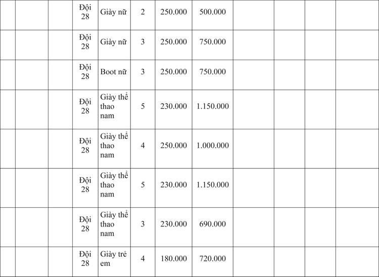 Ngày 9/4/2020, đấu giá hàng hóa vi phạm hành chính bị tịch thu tại Hà Nội ảnh 40