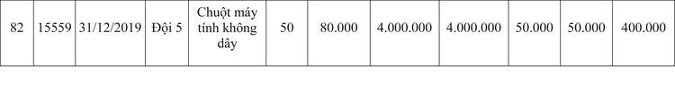 Ngày 9/4/2020, đấu giá hàng hóa vi phạm hành chính bị tịch thu tại Hà Nội ảnh 87