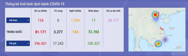 Dịch COVID-19 (sáng 25/3): Việt Nam công bố thêm 11 ca nhiễm nâng tổng số bệnh nhân lên 134 ảnh 1