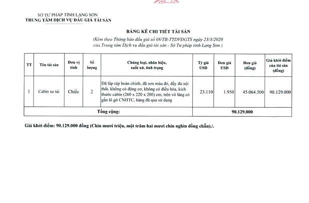 Ngày 10/4/2020, đấu giá tang vật vi phạm hành chính bị tịch thu tại tỉnh Lạng Sơn ảnh 3
