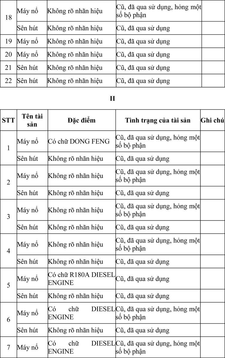 Ngày 9/4/2020, đấu giá tài sản tịch thu xung quỹ Nhà nước tại tỉnh Yên Bái ảnh 3