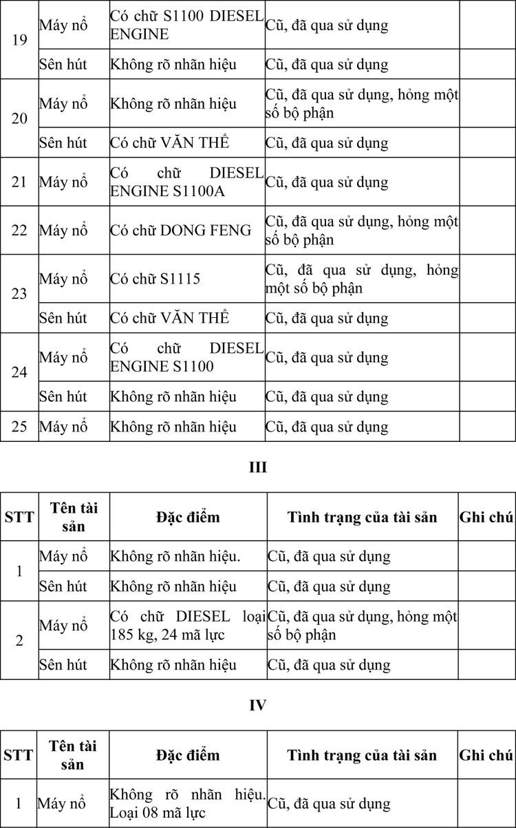 Ngày 9/4/2020, đấu giá tài sản tịch thu xung quỹ Nhà nước tại tỉnh Yên Bái ảnh 5