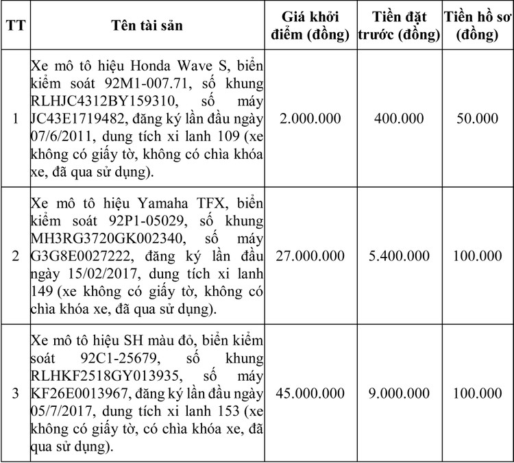 Ngày 24/4/2020, đấu giá tài sản tịch thu sung công quỹ nhà nước tại tỉnh Quảng Nam ảnh 1