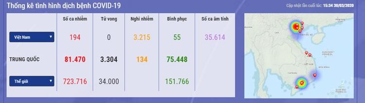 Việt Nam đã chữa khỏi 55 ca nhiễm COVID-19 ảnh 1